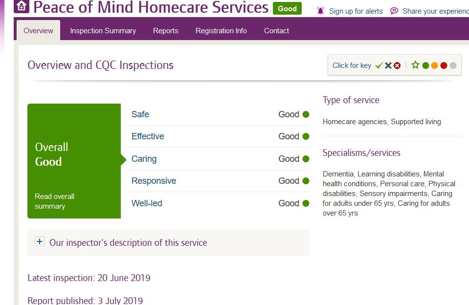CQC Report 2019